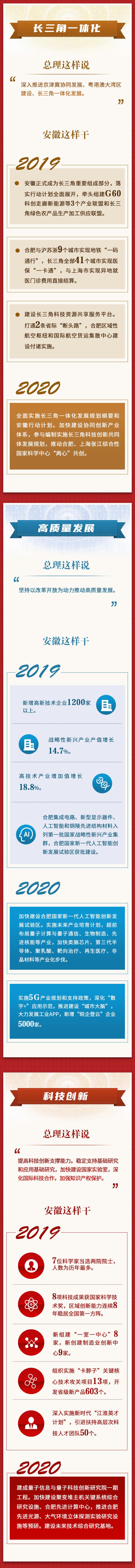 政府报告看安徽-定02.jpg