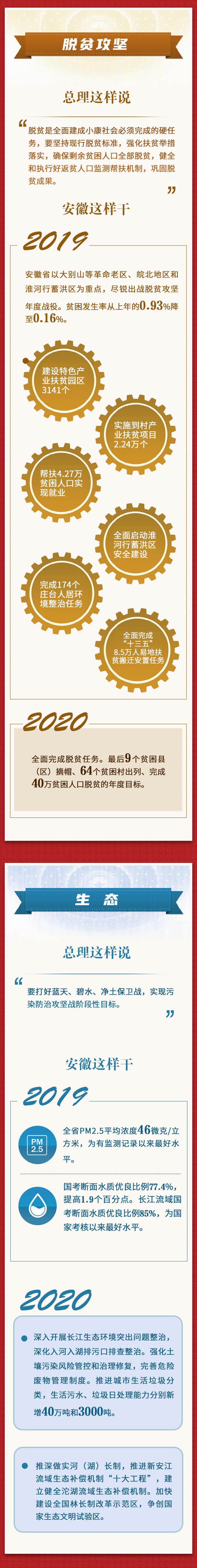 政府报告看安徽-定03.jpg